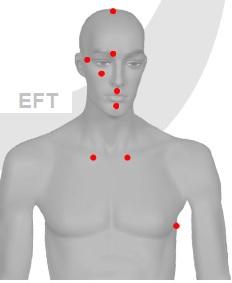 EFT - Punkte